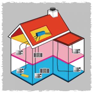 home distirubtion