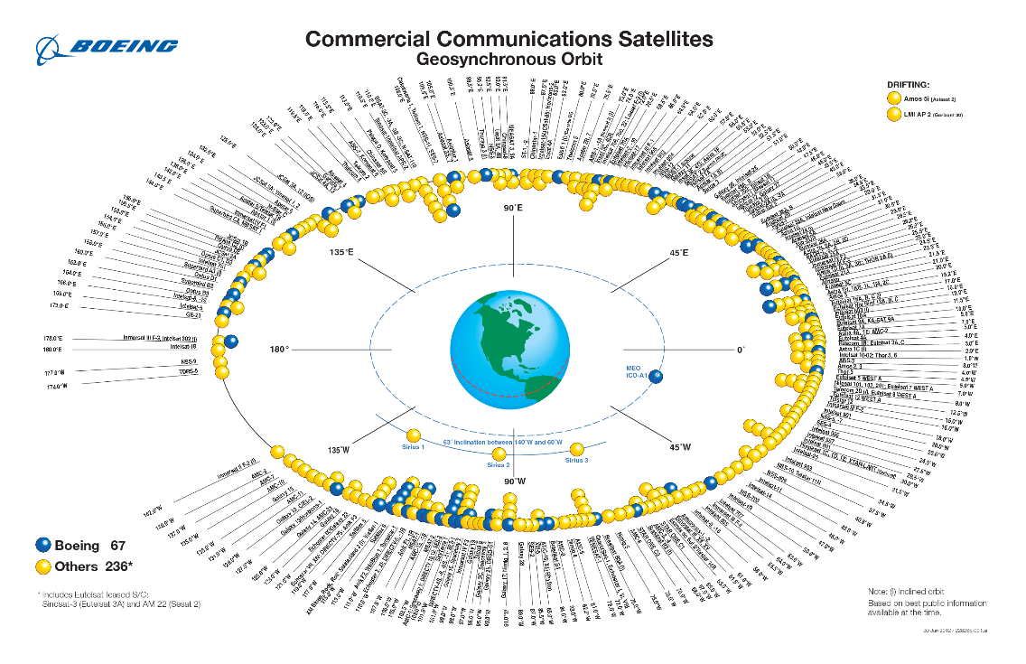 Geeky Facts About Satellite TV - Satellites map